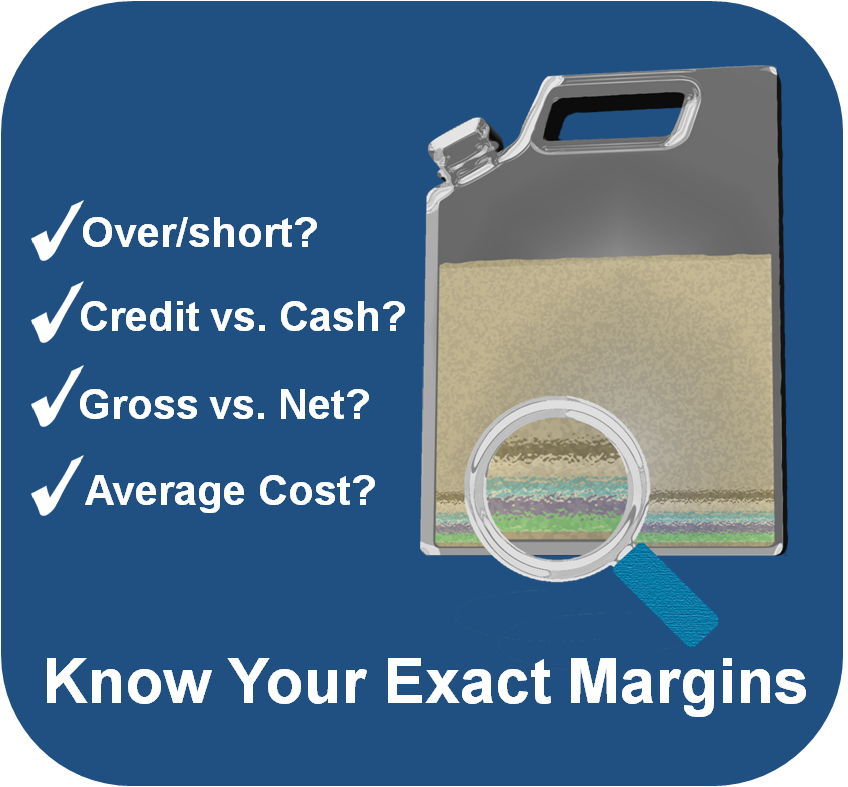 Know Your Exact Margins