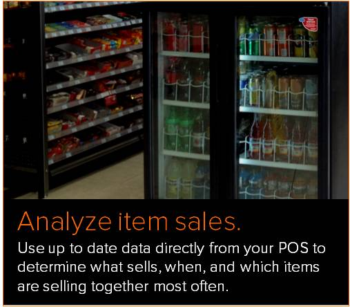 Transaction Analysis Analyzing Item Sales